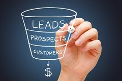 Free Sales Funnel Marketing Business Concept Royalty Free Stock Image - 128857216