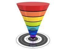 Sales funnel Stock Images