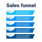 Sales funnel with steps stages business infographic. purchase diagram concept over white background copy space flat royalty free illustration