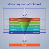 Sales funnel template for your business presentation Royalty Free Stock Photography