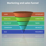 Sales funnel template for your business Stock Photography