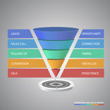 Sales funnel template for your business Royalty Free Stock Photography