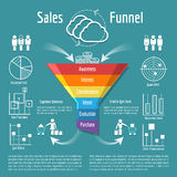 Sales funnel vector illustration Stock Image