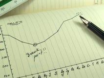 Sales graph. And pen Stock Photos
