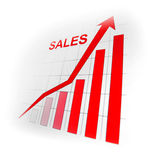 Sales graph. Business sales growth graph with red arrow on white Royalty Free Stock Photography