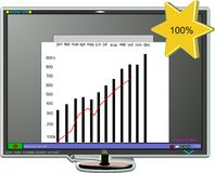 Sales graph on monitor Stock Photography