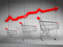 Sales growth. Shopping basket and graph Royalty Free Stock Photos