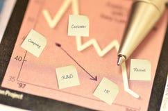 Sales performance Royalty Free Stock Photo