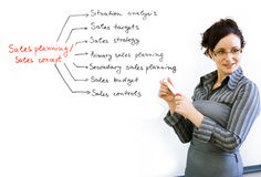 Sales planning concept Stock Image