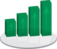 Sales plinth green up. A bar graph in green showing possible sales figures Royalty Free Stock Photo