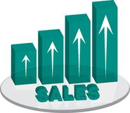 Sales plinth green up text. A bar graph in green that can be used in business Stock Photography