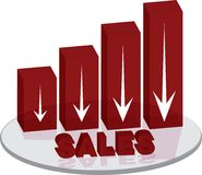 Sales plinth red down text. A bar graph in red showing possible sales figures stock illustration