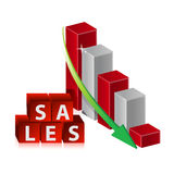 Sales Red Crisis Business Graph with Falling Arrow. Illustration Royalty Free Stock Photography