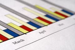 Sales report. Colorful sales charts with ball pen Royalty Free Stock Photo