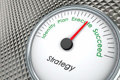 Sales Strategy. Strategy Gauge with words Identify, Plan, Execute, and Succeed on a Metal Background vector illustration