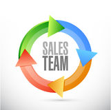 Sales team cycle sign concept Stock Image