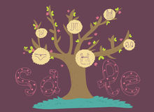Sales tree. Tree of sales, with text Stock Photo