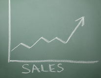 Sales are Up on Chalkboard royalty free stock images