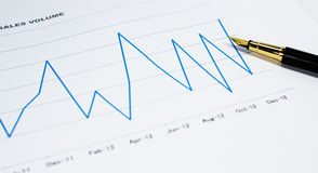 sales volume charts on the table with  pen Royalty Free Stock Photos