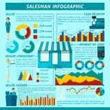 Salesman Infographics Set Royalty Free Stock Photography