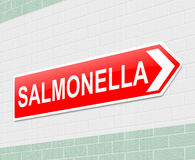 Salmonella concept. Illustration depicting a sign with a salmonella concept Royalty Free Stock Photos