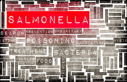 Salmonella. Food Poisoning Concept Awareness and Prevention Stock Photography