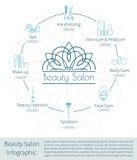 Salone di bellezza infographic Fotografie Stock