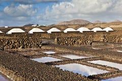 Free Salt Refinery, Saline From Janubio, Lanzarote Royalty Free Stock Images - 17693289