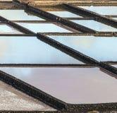 Salt refinery, Saline from Janubio Royalty Free Stock Photography