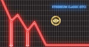 Saltos clásicos de la moneda del cryptocurrency de Ethereum etc abajo de la tendencia y de los fragmentos stock de ilustración