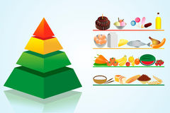 comida de 3D Pyramide stock de ilustración