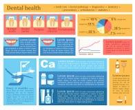 Salud dental Infographics Fotografía de archivo libre de regalías