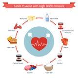 Salute e sanità infographic royalty illustrazione gratis