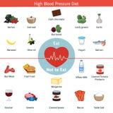 Salute e sanità infographic illustrazione vettoriale