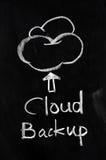 Salvaguardia de la nube fotos de archivo libres de regalías
