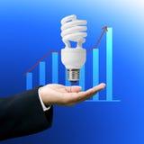 Salvo potenza di elettricità, illuminante concetto immagini stock