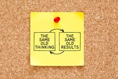 The Same Old Thinking The Same Old Results Sticky Note Stock Image