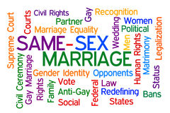 Same Sex Marriage. Word cloud on white background Stock Images