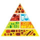 Samenstelling met voedselsilhouetten Stock Afbeelding