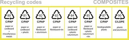 Samenstellingen die codes recycleren royalty-vrije illustratie