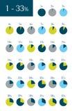 Samling av infographic procentsatscirkeldiagram Fotografering för Bildbyråer
