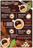 Samling av kaffeinfographicsbeståndsdelar, vektor Arkivbilder