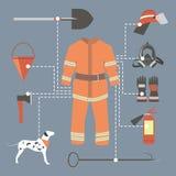 Samling för brandmanbeståndsdeluppsättning brandmanmaskering, hjälm, Royaltyfri Foto