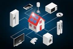 Sammansatt bild av den digitalt frambragda bilden av den hem- symbolen och anordningar 3d Arkivbild