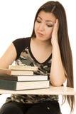 Sammanträde för kvinnlig student på hennes skrivbord som grubblar bokhögen Arkivfoton