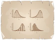 Sammlung der positiven und negativen Verteilungs-Kurve auf altem Papier vektor abbildung