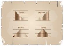 Sammlung der positiven und negativen Verteilungs-Kurve auf altem Papierhintergrund stock abbildung