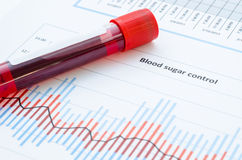 Sample blood for screening diabetic test. Royalty Free Stock Image
