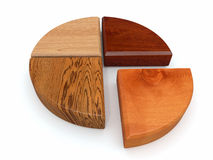 Samples of different types of wood Stock Images