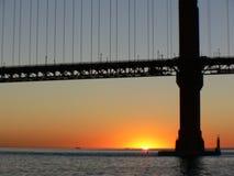 San Francisco Sunset.